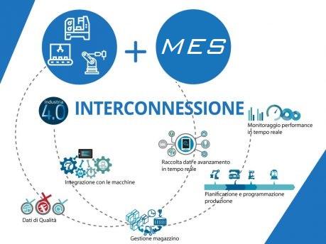 Cantina 4.0 - Industria 4.0 - Imbottigliamento - iInterconnessione